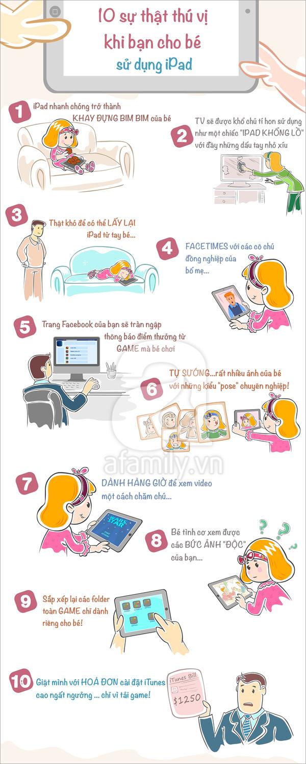Những tình huống bố mẹ nào cũng sẽ gặp khi cho con chơi Ipad